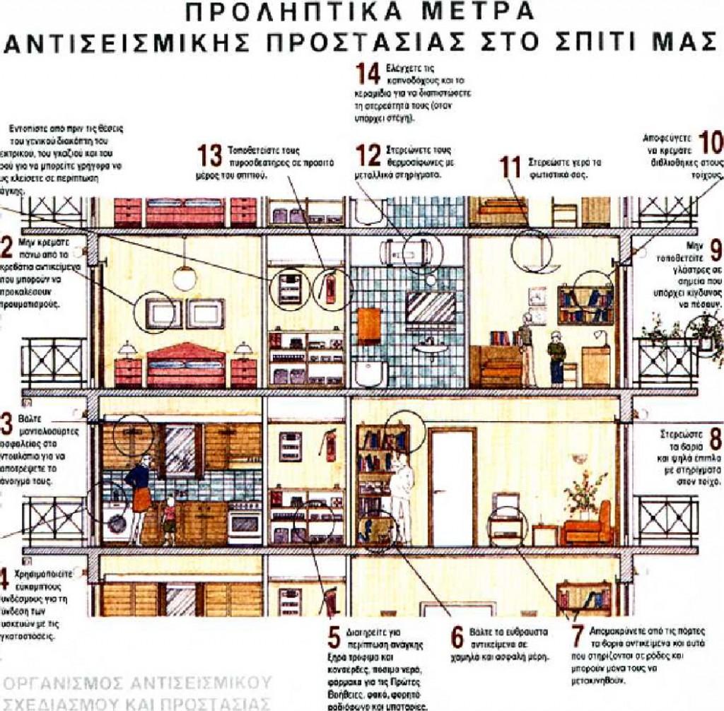 140207-p09-seismos-Home